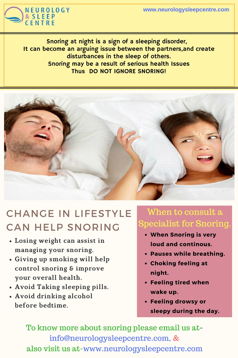 Snoring - A cause of Sleeping Disorder