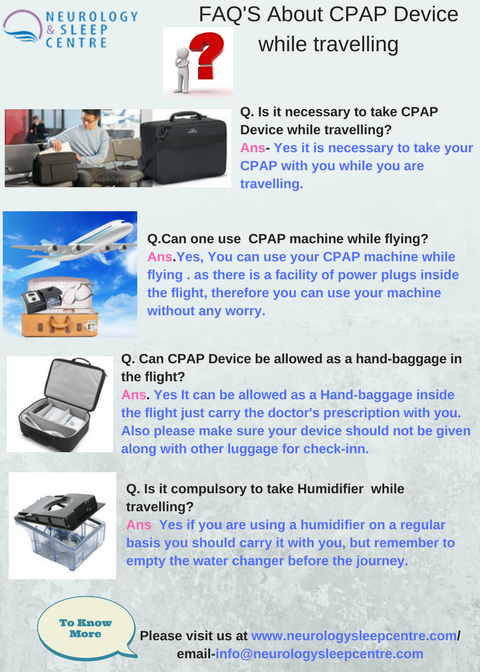 About CPAP Device