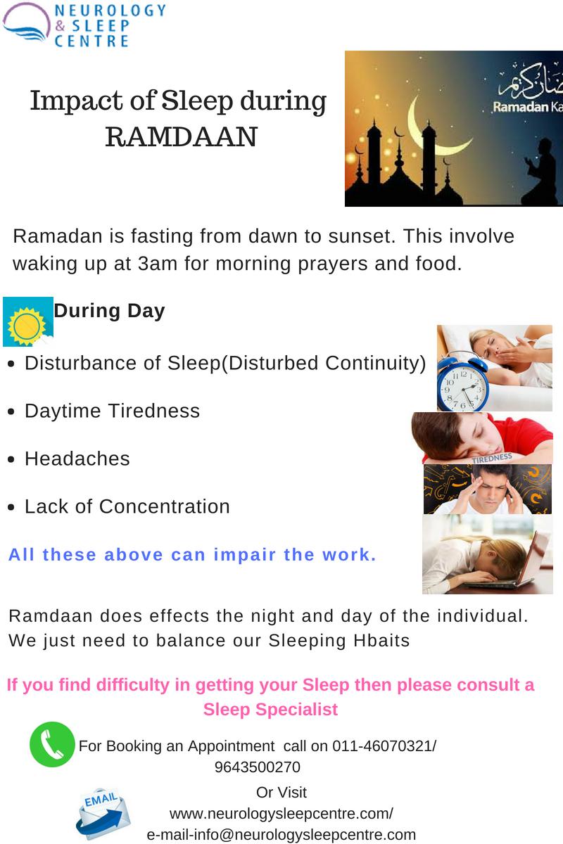 Tips for Better Sleep During Ramdaan (2)