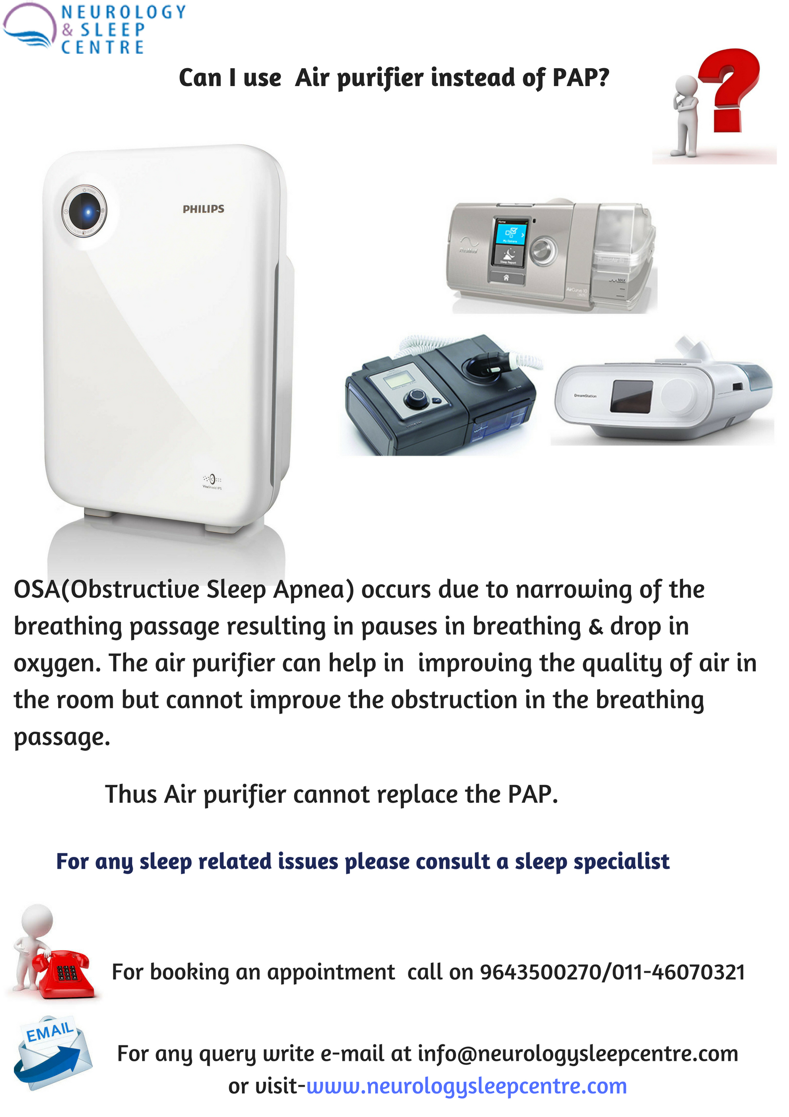 Can one use Air purifier instead of PAP (3)