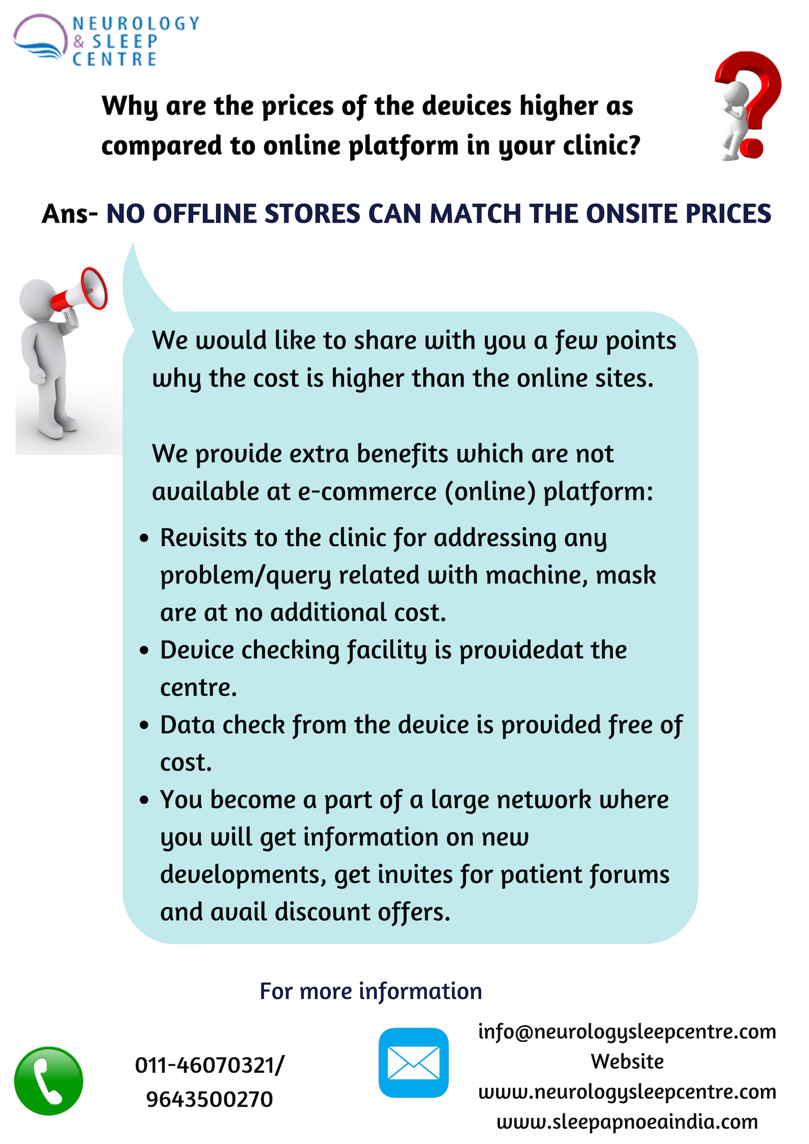 Offline Stores cannot match with the Online Prices- Blog by