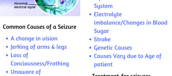 Why Do Fits_Seizures Occurs- Cause, Treatment
