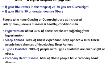 Are You Overweight or Obese